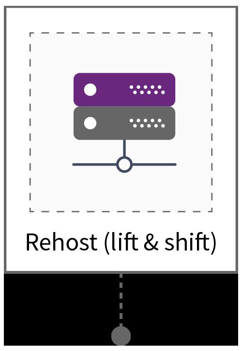 cloud-build-rehost
